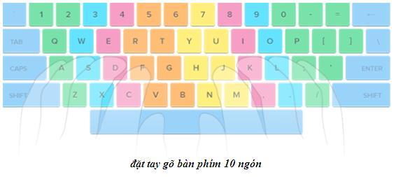 go-phim-may-tinh-10-ngon-3