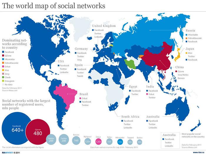 social-media-the-luc-khong-lo-khong-the-bo-qua