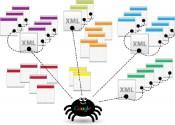 nhung-plugins-xml-sitemap-tot-nhat-danh-cho-wordpress
